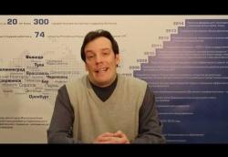 """Заместитель директора направления """"Муниципальное экономическое развитие"""" Роман Попов"""